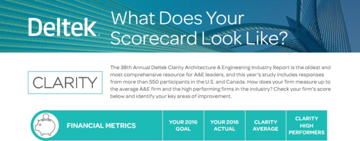 A&E_Scorecard